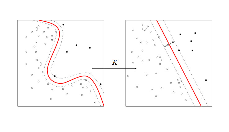 Formation aux SVM - Support Vector Machines