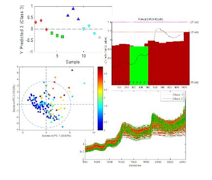 traitement de données avec la PLS_Toolbox